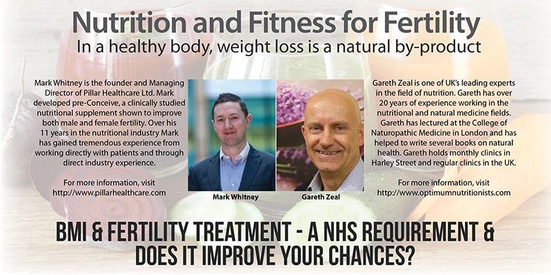 BMI and Fertility Treatment